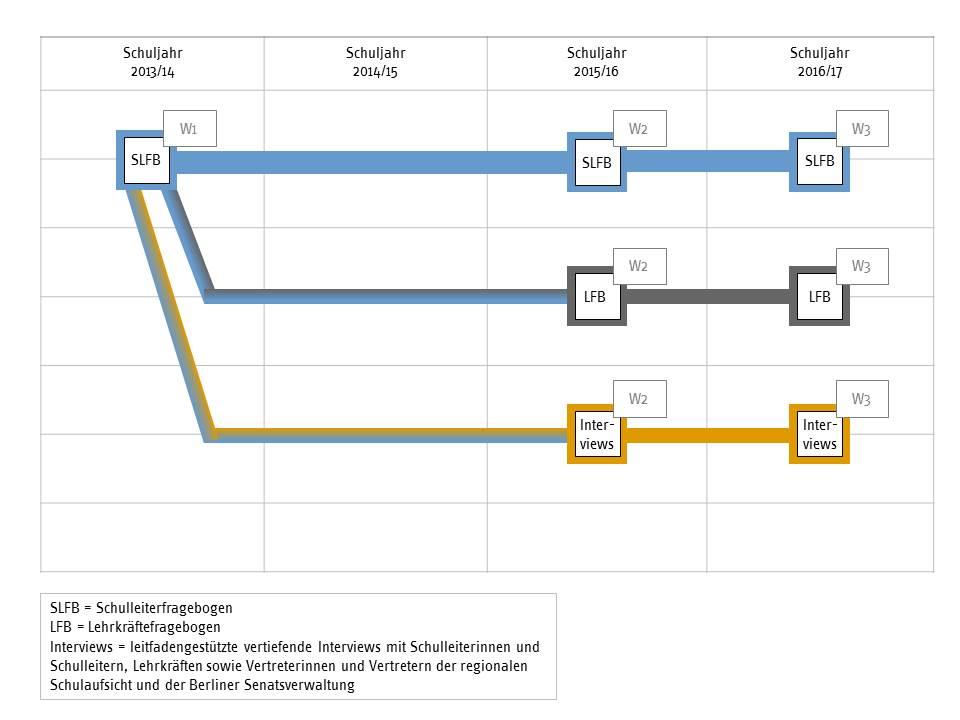 Grafik BONUS Abb. 1_NEU